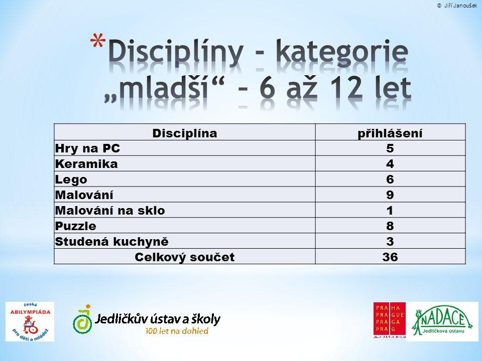 """Disciplíny - kategorie """"mladší – 6 až 12 let"""