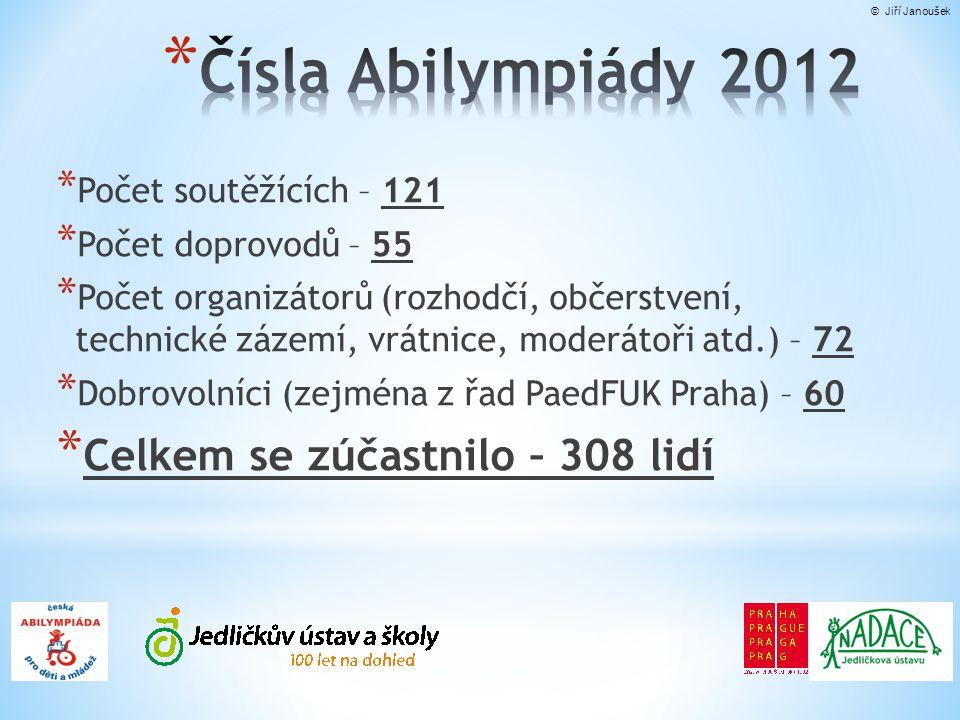 Čísla Abilympiády 2012 Celkem se zúčastnilo – 308 lidí