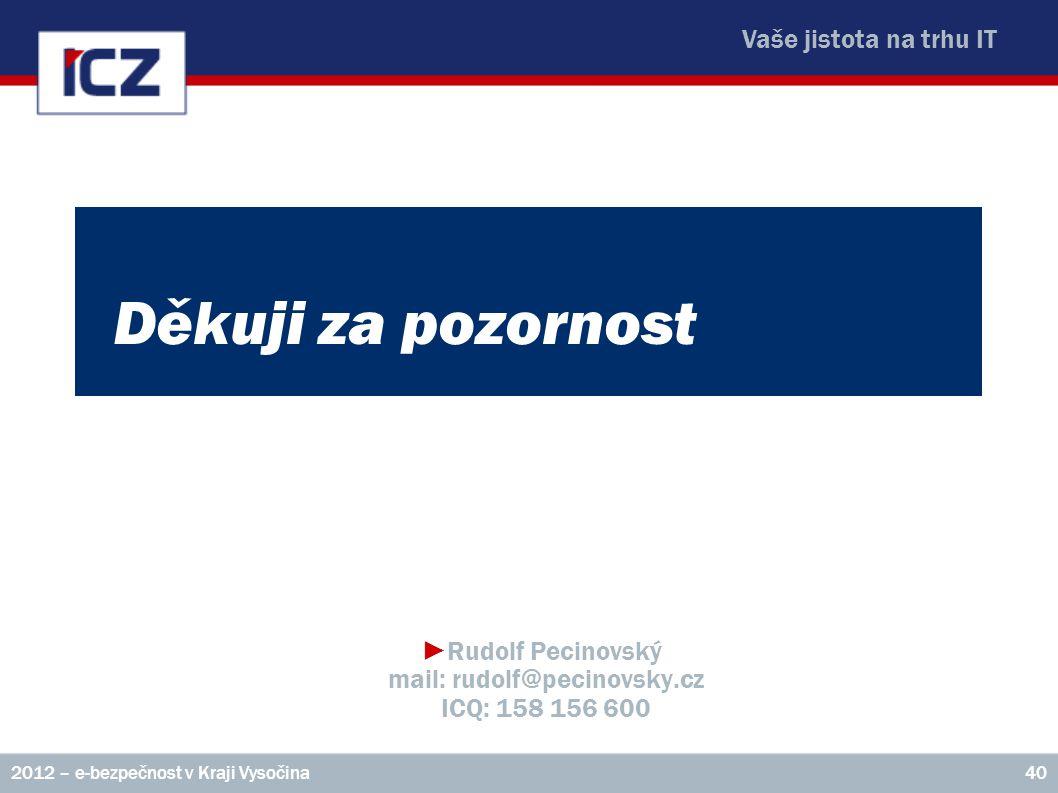 Rudolf Pecinovský mail: rudolf@pecinovsky.cz ICQ: 158 156 600