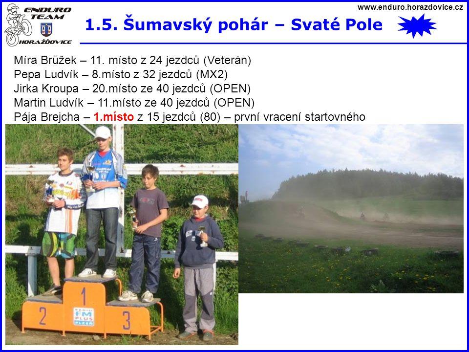 1.5. Šumavský pohár – Svaté Pole