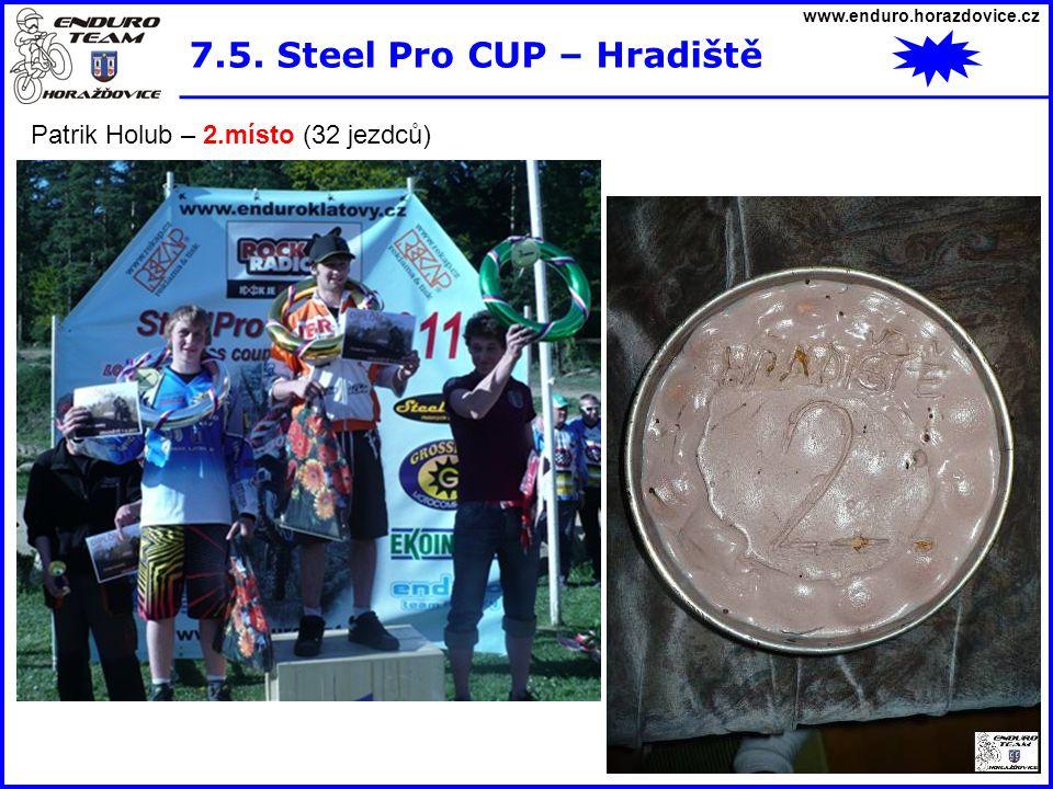 7.5. Steel Pro CUP – Hradiště