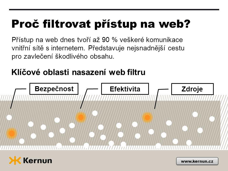 Proč filtrovat přístup na web