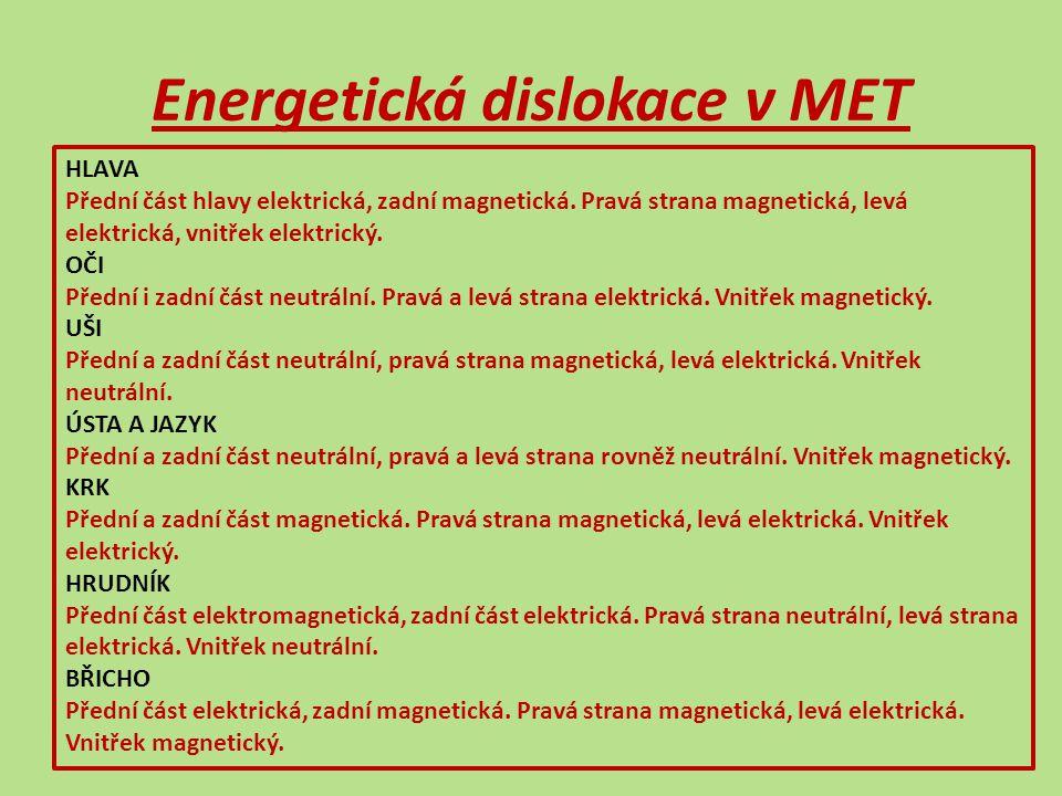 Energetická dislokace v MET