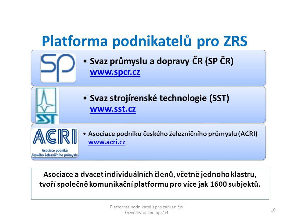 Platforma podnikatelů pro ZRS