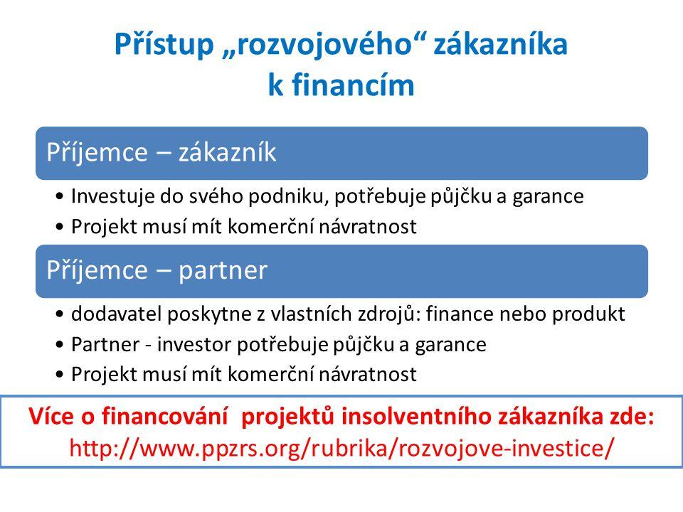 """Přístup """"rozvojového zákazníka k financím"""