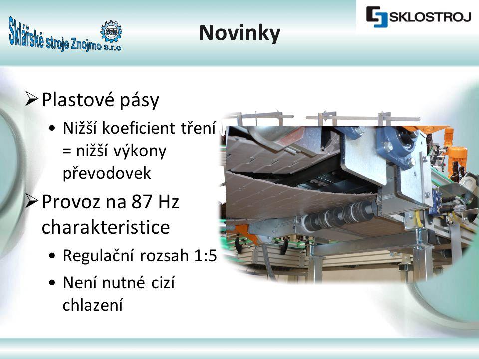 Novinky Plastové pásy Provoz na 87 Hz charakteristice