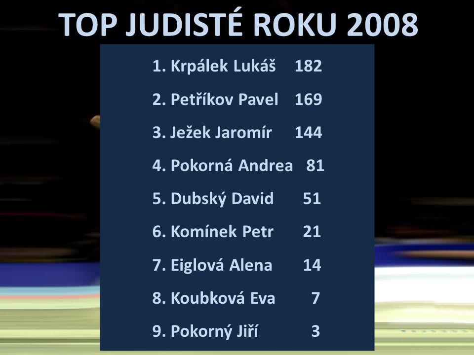 TOP JUDISTÉ ROKU 2008 1. Krpálek Lukáš 182 2. Petříkov Pavel 169