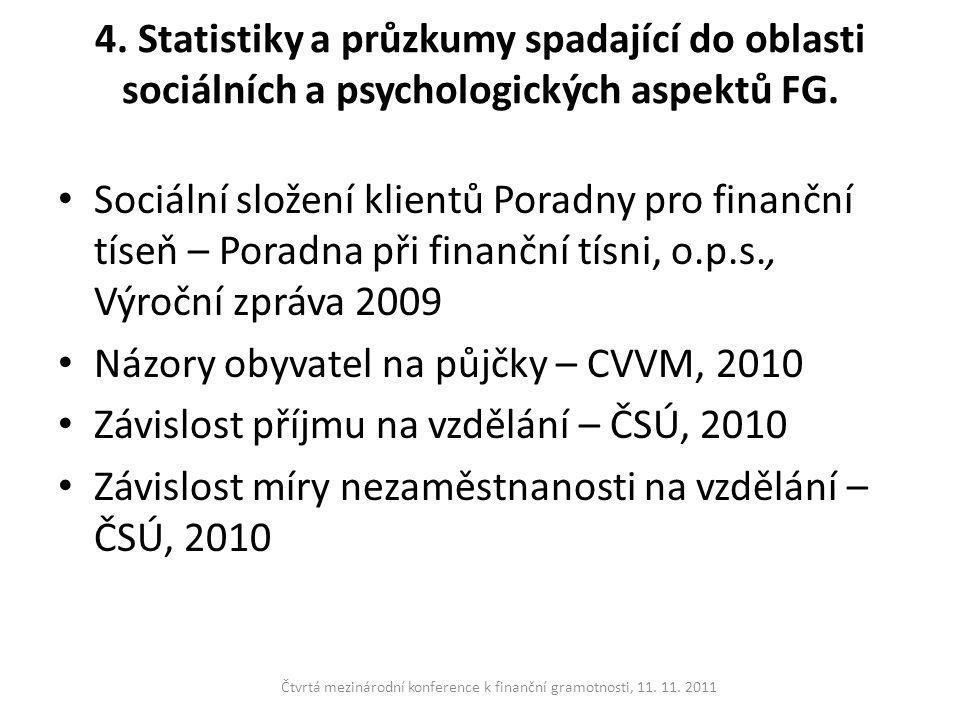Čtvrtá mezinárodní konference k finanční gramotnosti, 11. 11. 2011