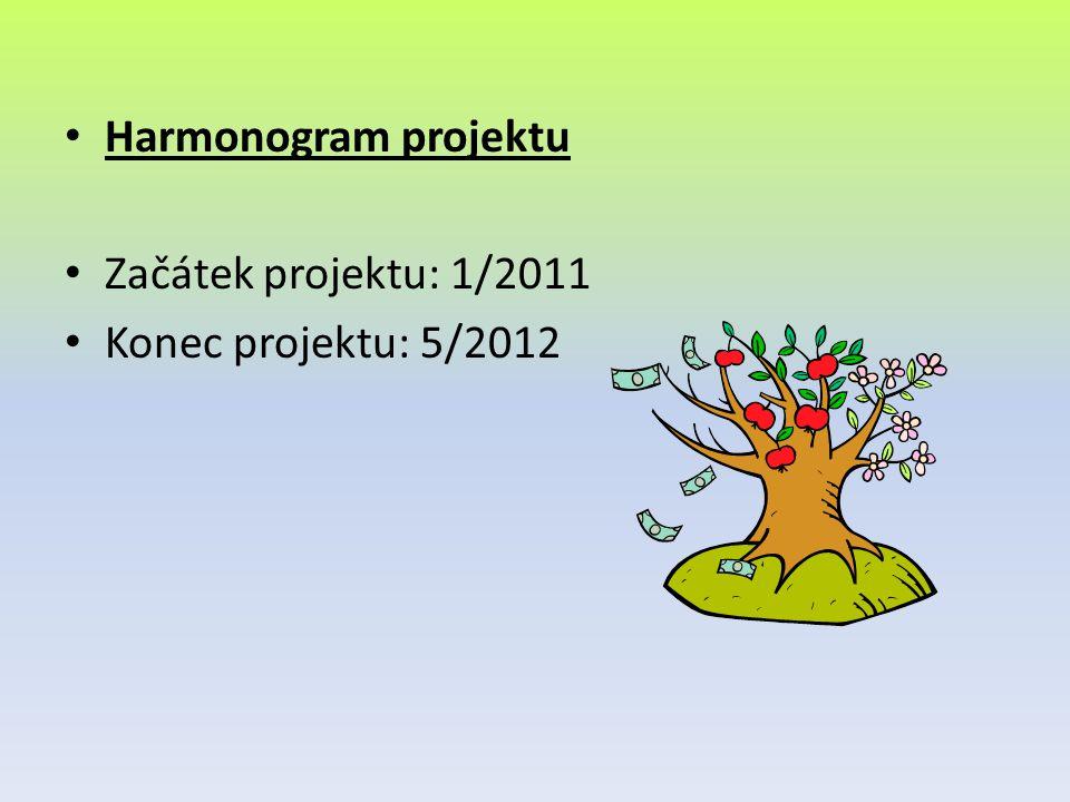Harmonogram projektu Začátek projektu: 1/2011 Konec projektu: 5/2012