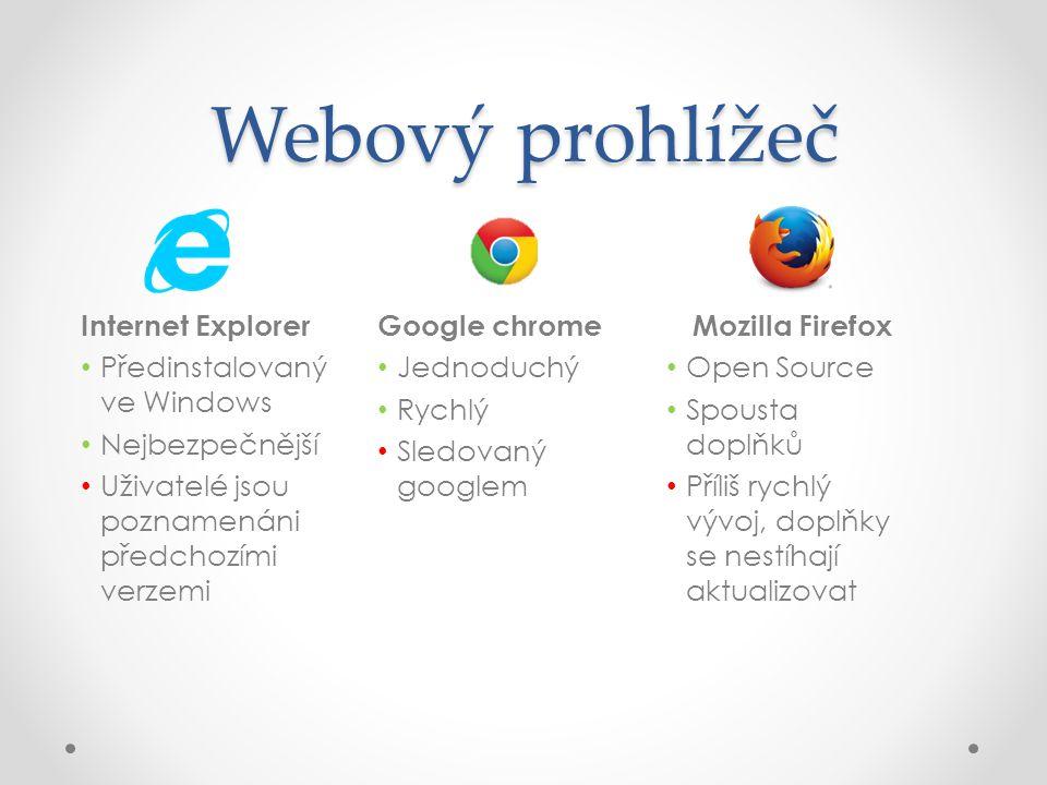 Webový prohlížeč Internet Explorer Předinstalovaný ve Windows