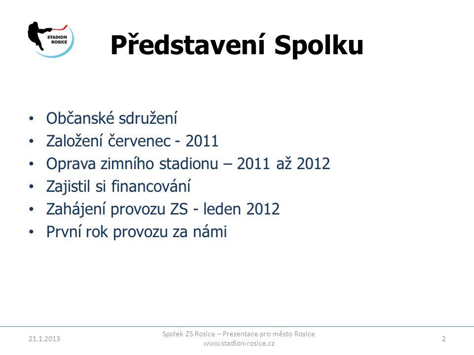Spolek ZS Rosice – Prezentace pro město Rosice www.stadion-rosice.cz