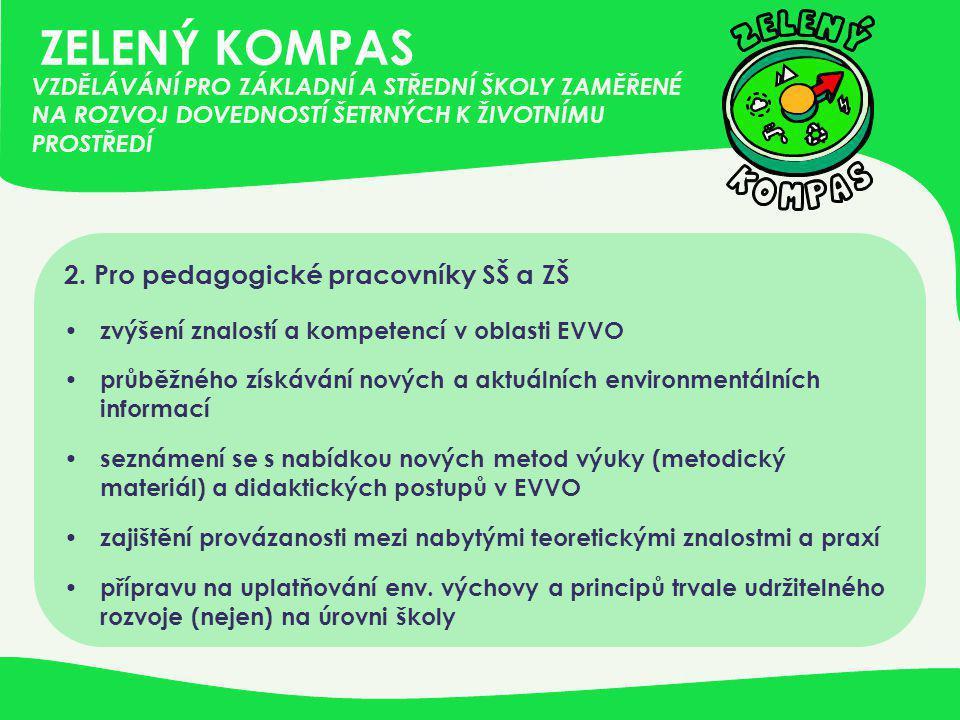 ZELENÝ KOMPAS 2. Pro pedagogické pracovníky SŠ a ZŠ
