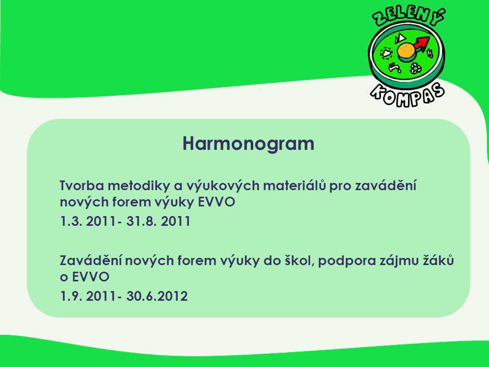 Harmonogram Tvorba metodiky a výukových materiálů pro zavádění nových forem výuky EVVO. 1.3. 2011- 31.8. 2011.