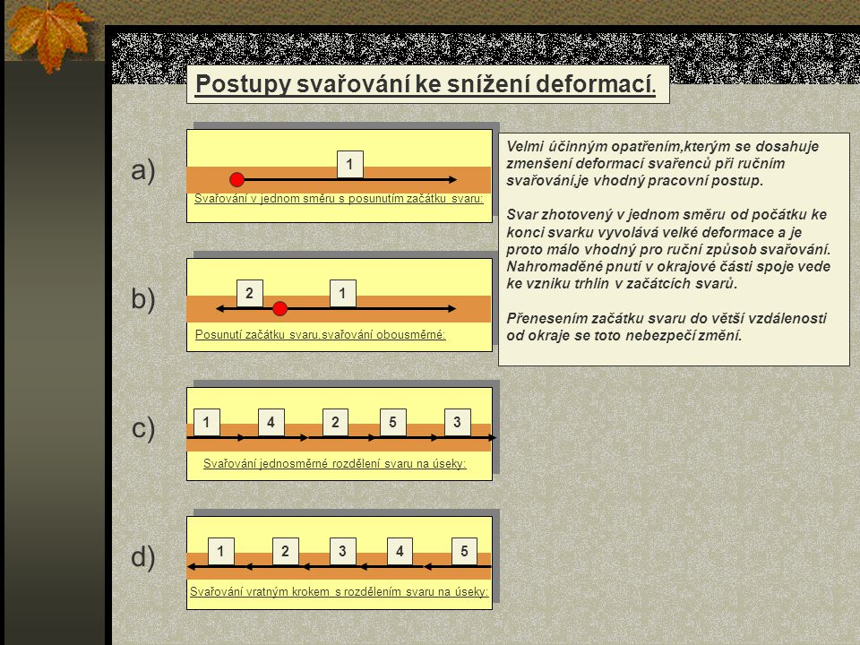 a) b) c) d) Postupy svařování ke snížení deformací.