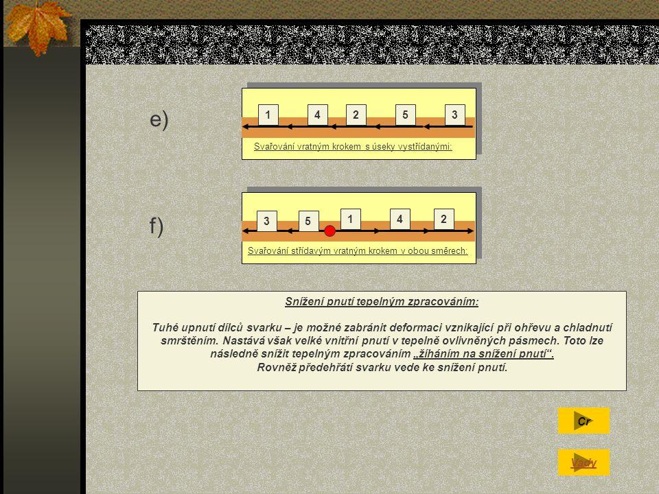e) f) 1 4 2 5 3 3 5 1 4 2 Snížení pnutí tepelným zpracováním: