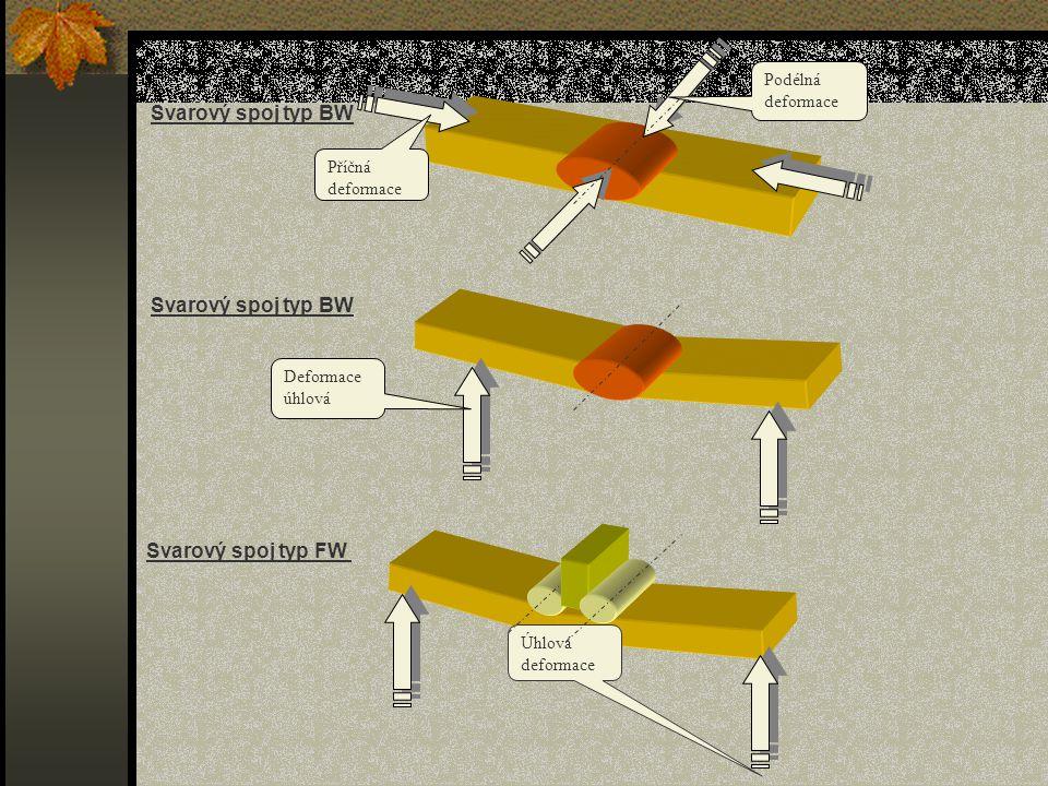 Svarový spoj typ FW Svarový spoj typ BW Podélná deformace Příčná