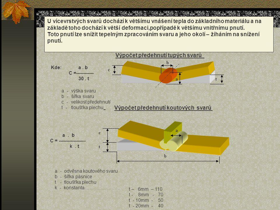 Výpočet předehnutí tupých svarů C = ------------------