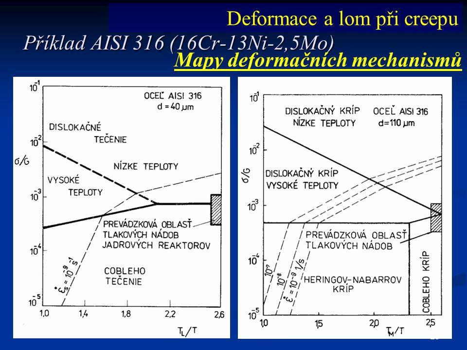 Příklad AISI 316 (16Cr-13Ni-2,5Mo)