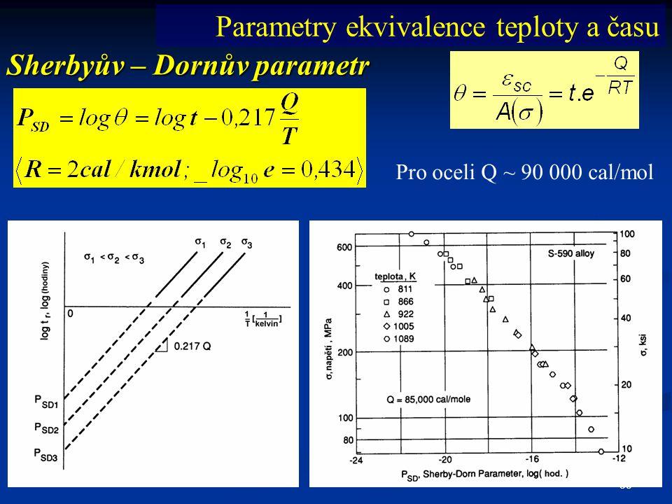 Parametry ekvivalence teploty a času Sherbyův – Dornův parametr