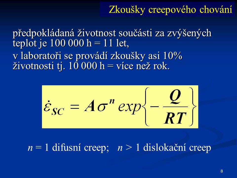 n = 1 difusní creep; n > 1 dislokační creep