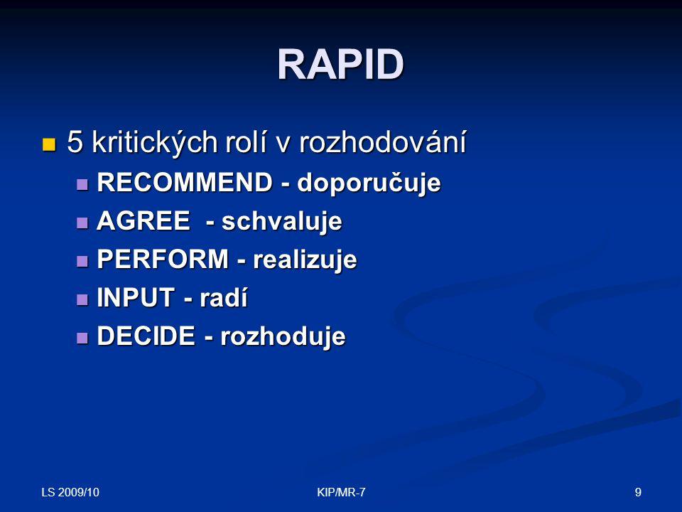 RAPID 5 kritických rolí v rozhodování RECOMMEND - doporučuje