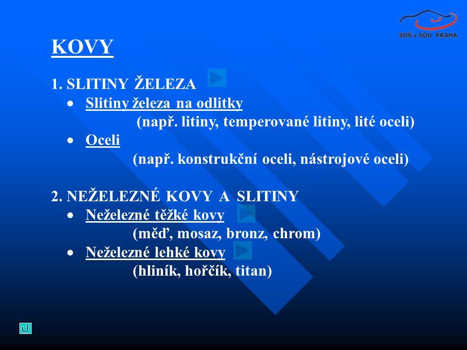 KOVY 1. SLITINY ŽELEZA · Slitiny železa na odlitky
