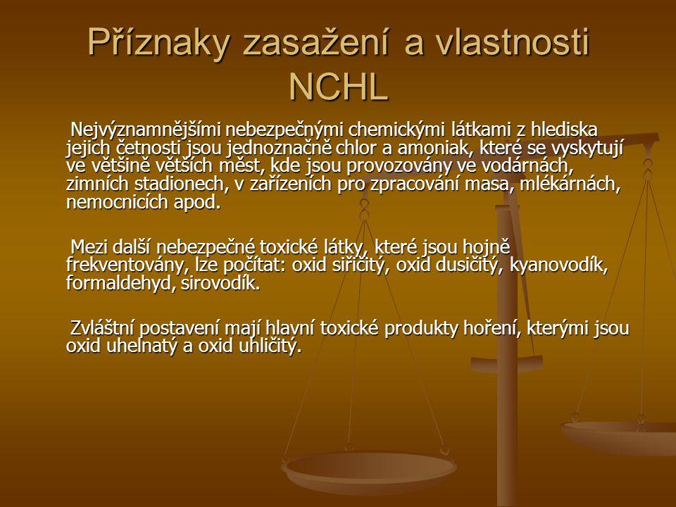 Příznaky zasažení a vlastnosti NCHL