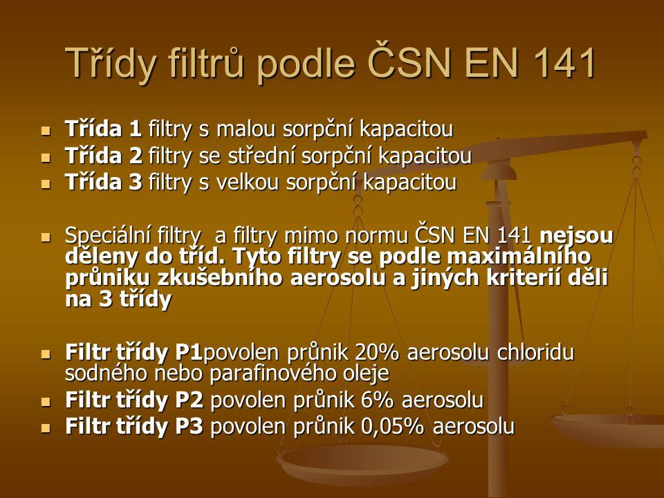 Třídy filtrů podle ČSN EN 141