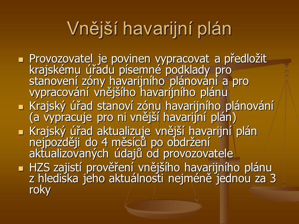Vnější havarijní plán