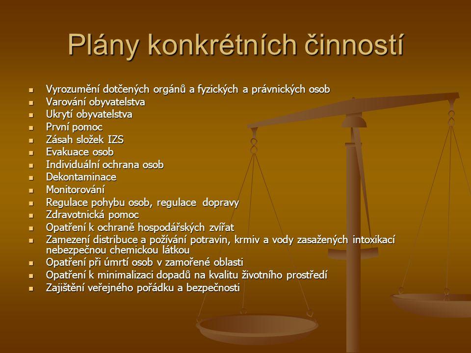 Plány konkrétních činností