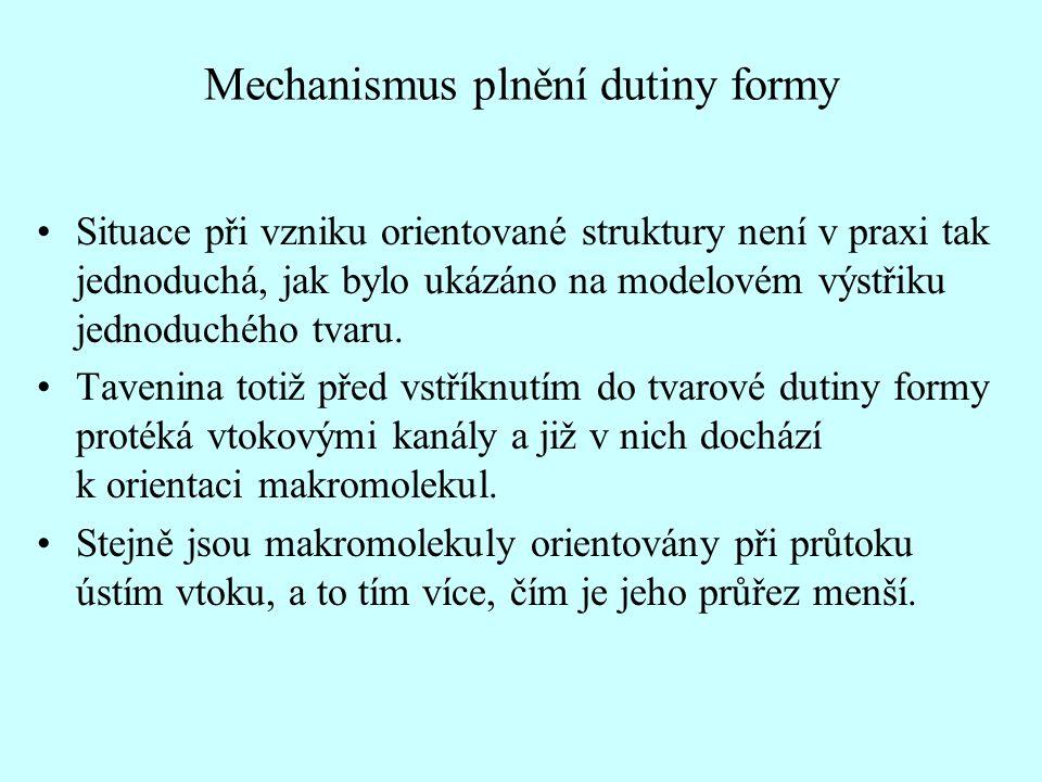 Mechanismus plnění dutiny formy