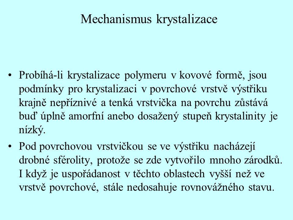 Mechanismus krystalizace