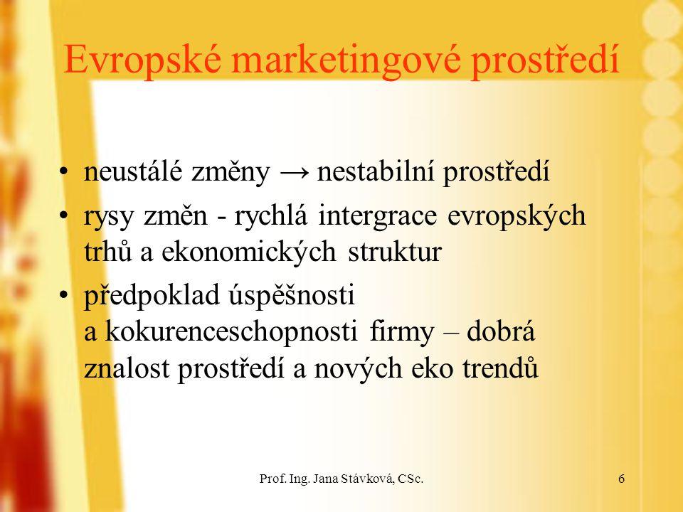 Evropské marketingové prostředí