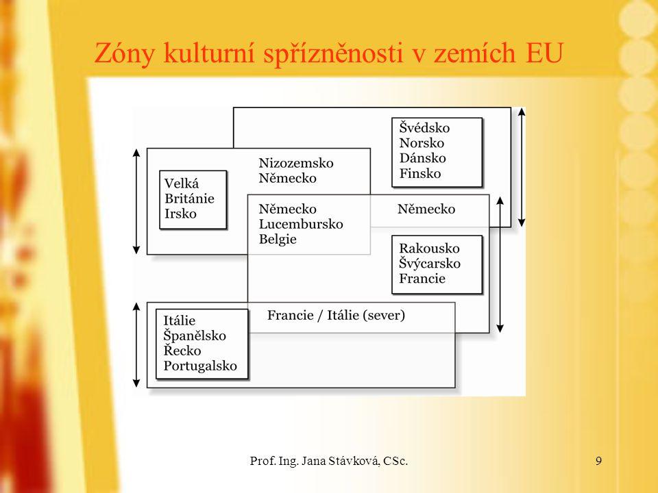 Zóny kulturní spřízněnosti v zemích EU