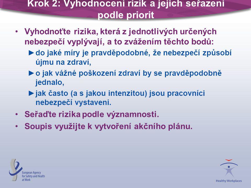 Krok 2: Vyhodnocení rizik a jejich seřazení podle priorit