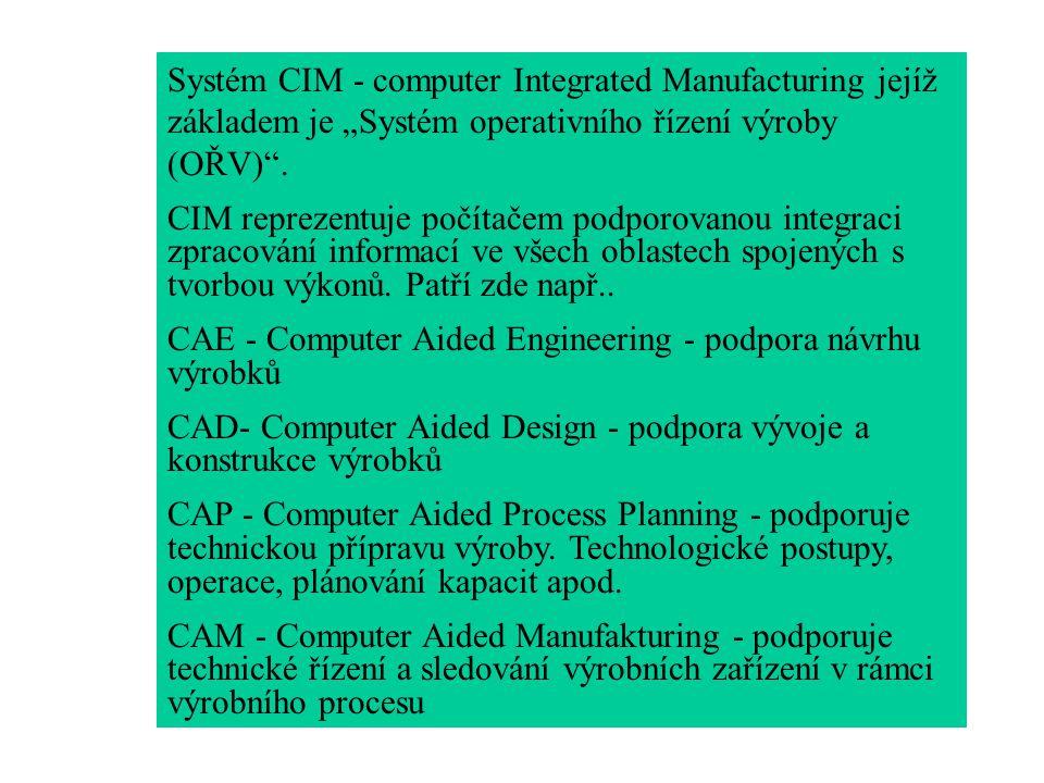 """Systém CIM - computer Integrated Manufacturing jejíž základem je """"Systém operativního řízení výroby (OŘV) ."""