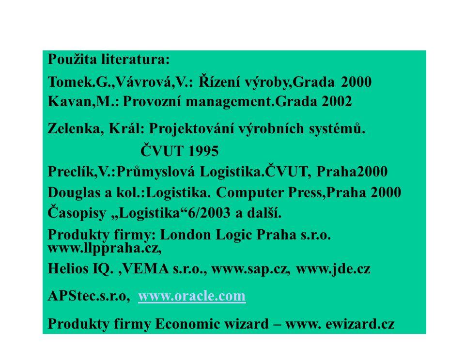 Použita literatura: Tomek.G.,Vávrová,V.: Řízení výroby,Grada 2000. Kavan,M.: Provozní management.Grada 2002.