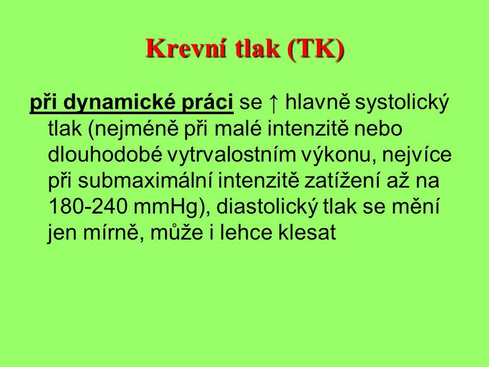 Krevní tlak (TK)