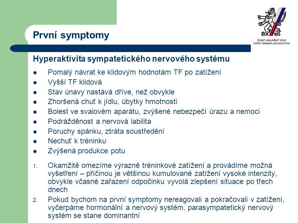 První symptomy Hyperaktivita sympatetického nervového systému