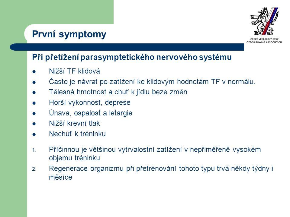 První symptomy Při přetížení parasymptetického nervového systému