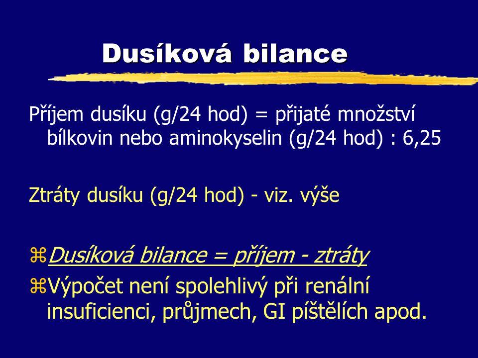 Dusíková bilance Dusíková bilance = příjem - ztráty