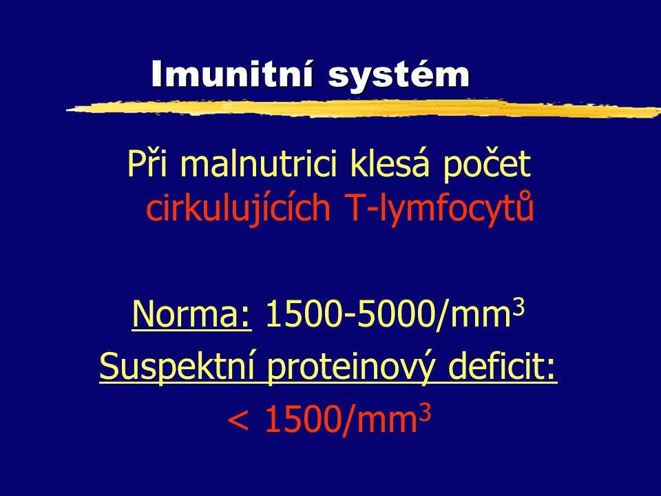 Při malnutrici klesá počet cirkulujících T-lymfocytů