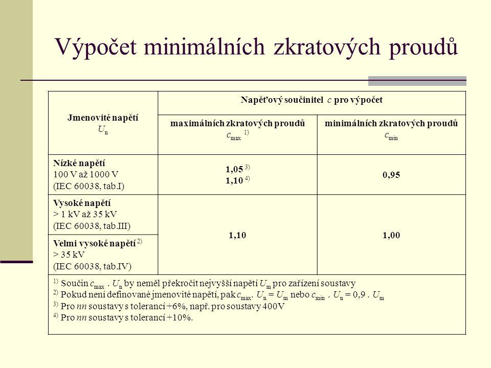 Výpočet minimálních zkratových proudů