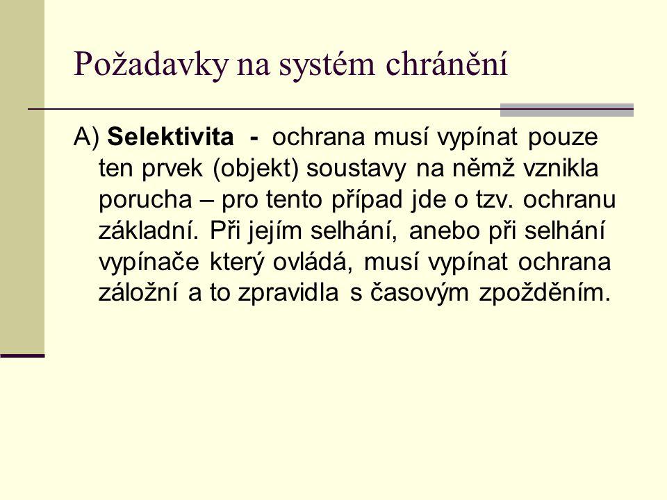 Požadavky na systém chránění
