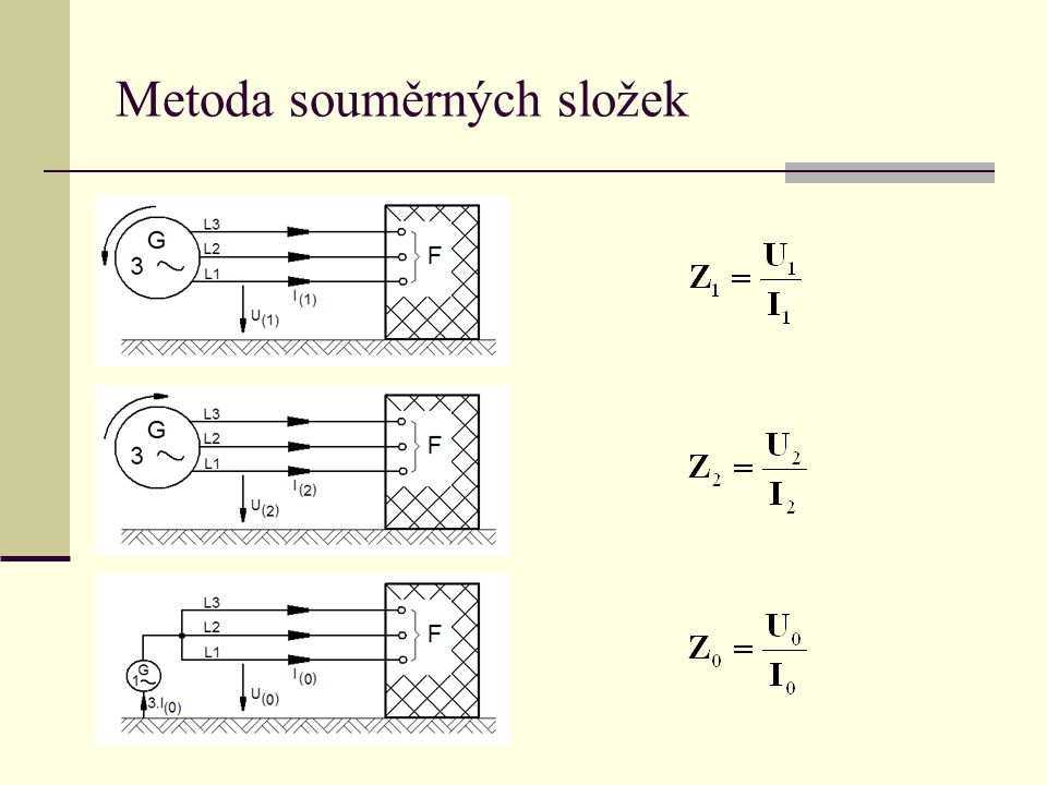 Metoda souměrných složek