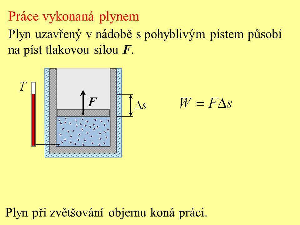 Práce vykonaná plynem Plyn uzavřený v nádobě s pohyblivým pístem působí. na píst tlakovou silou F.