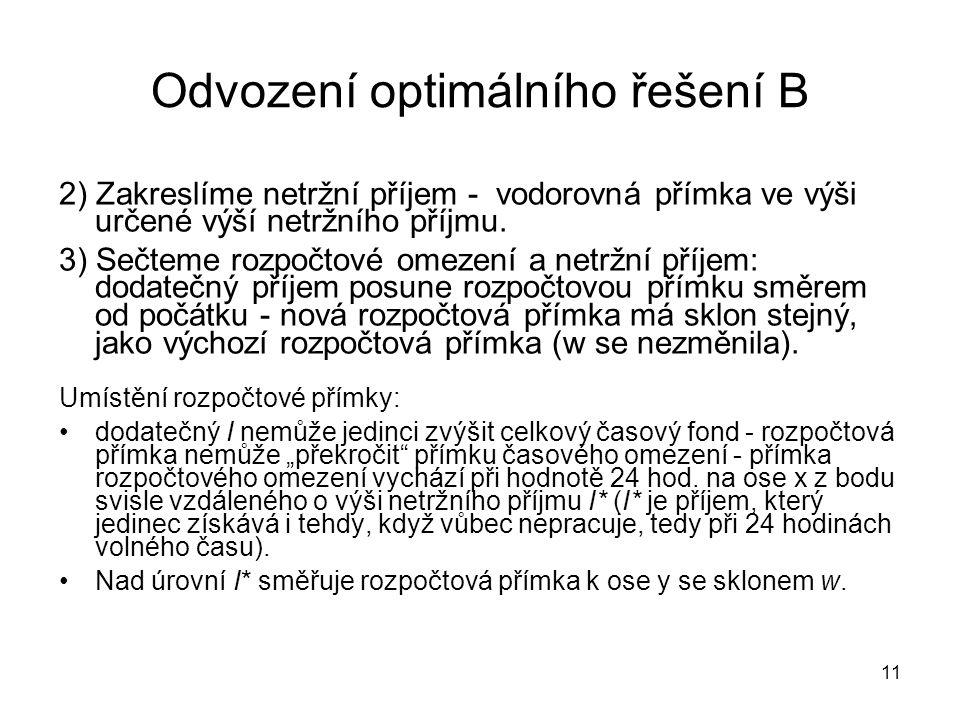 Odvození optimálního řešení B