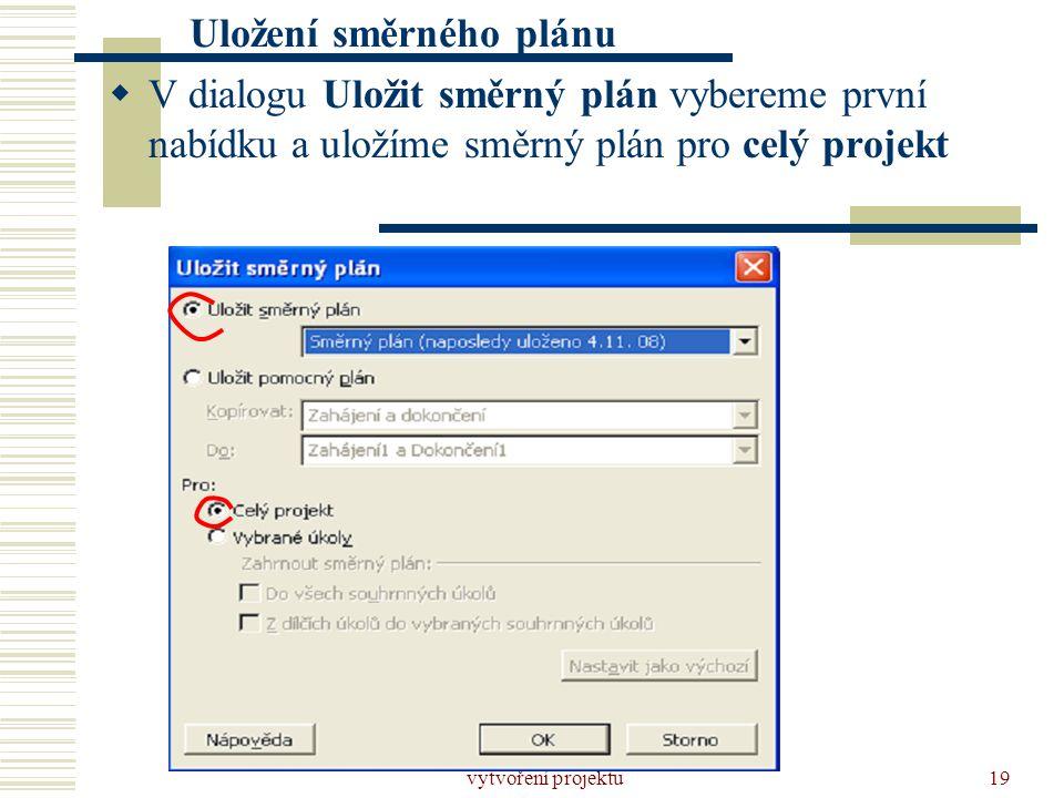 Uložení směrného plánu