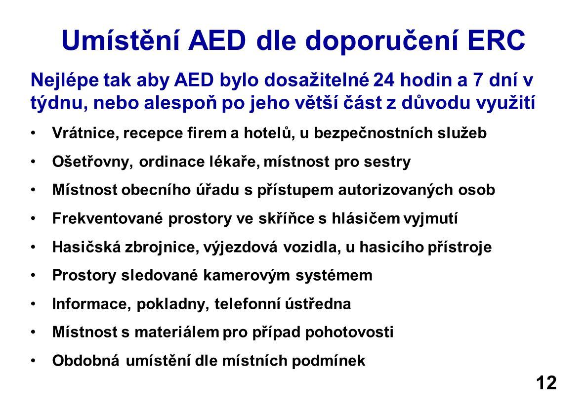 Umístění AED dle doporučení ERC