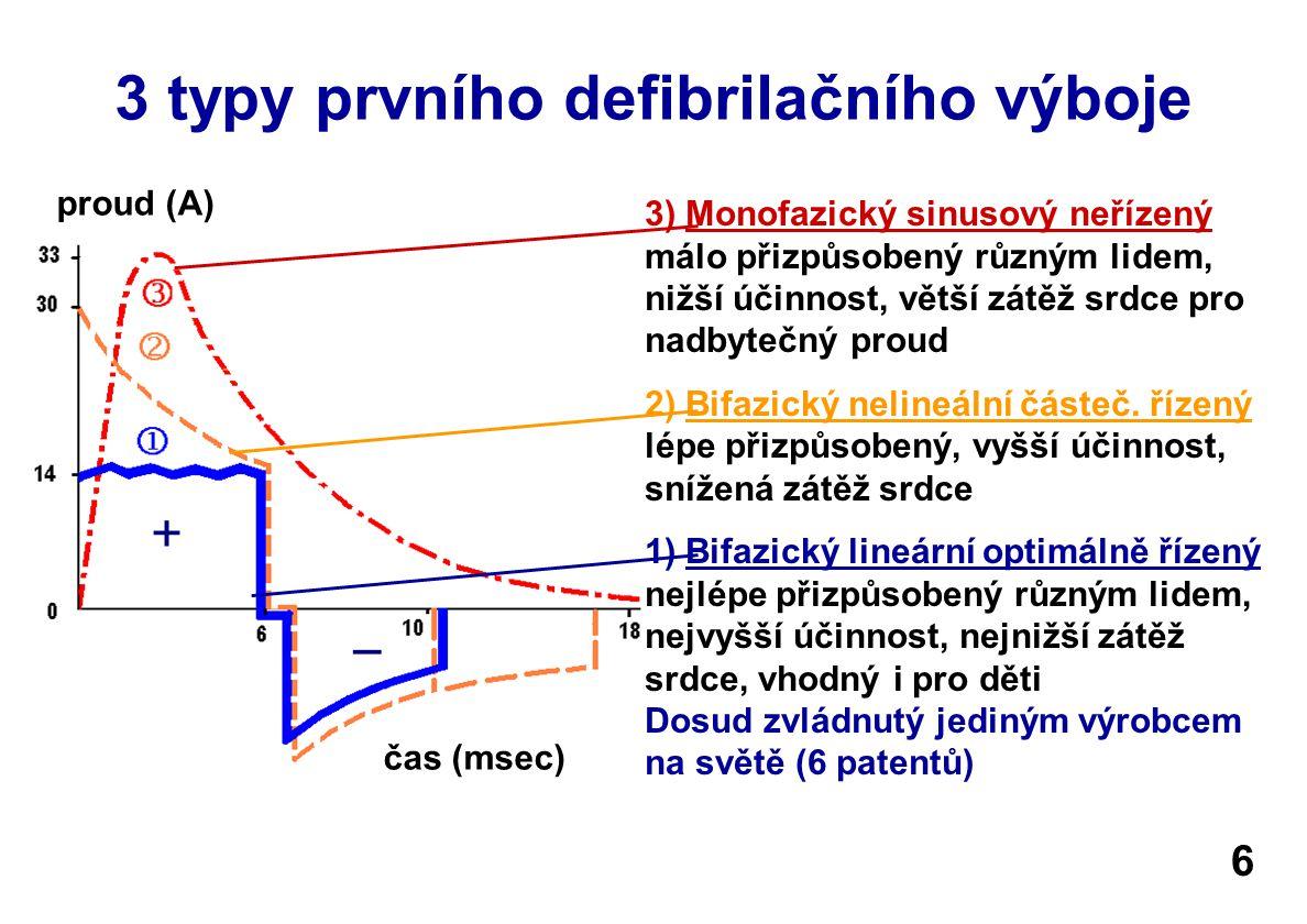 3 typy prvního defibrilačního výboje